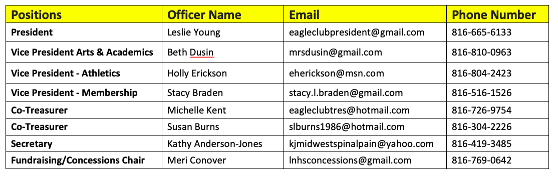 eagle club officer contact list