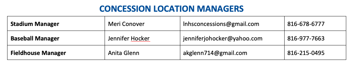concession location managers